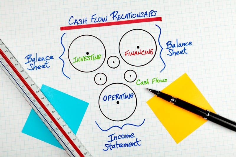 Virtual Bean Counters Cash Flow